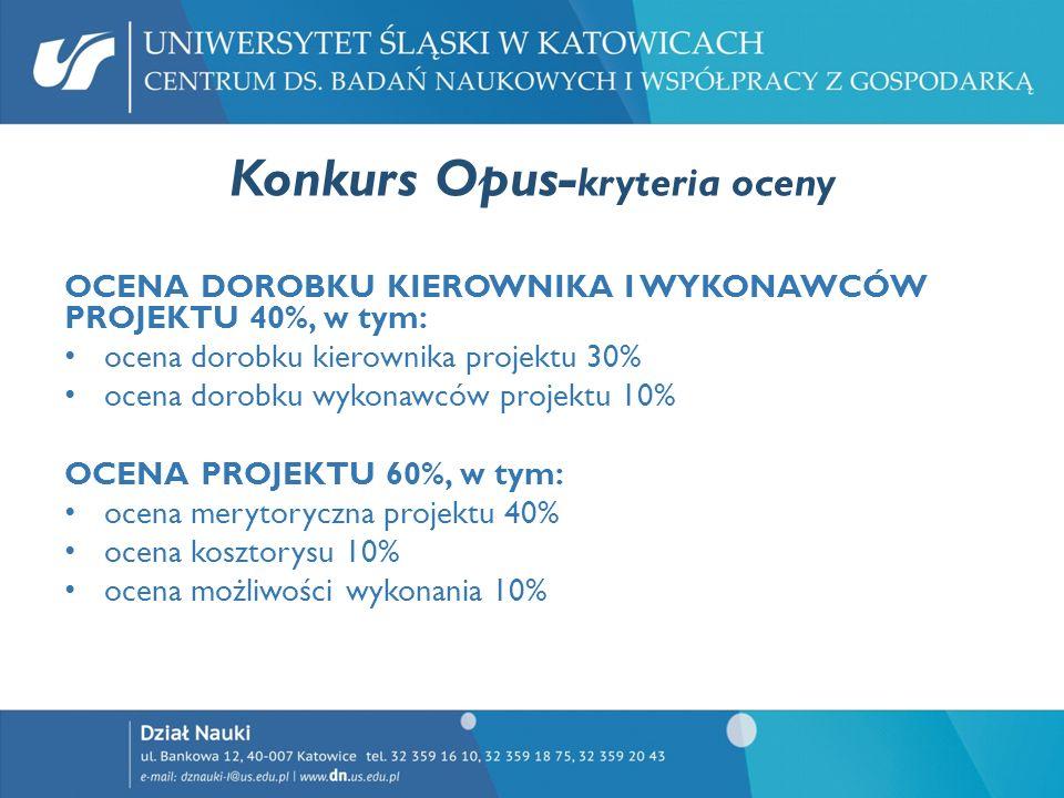 Konkurs Opus- kryteria oceny OCENA DOROBKU KIEROWNIKA I WYKONAWCÓW PROJEKTU 40%, w tym: ocena dorobku kierownika projektu 30% ocena dorobku wykonawców