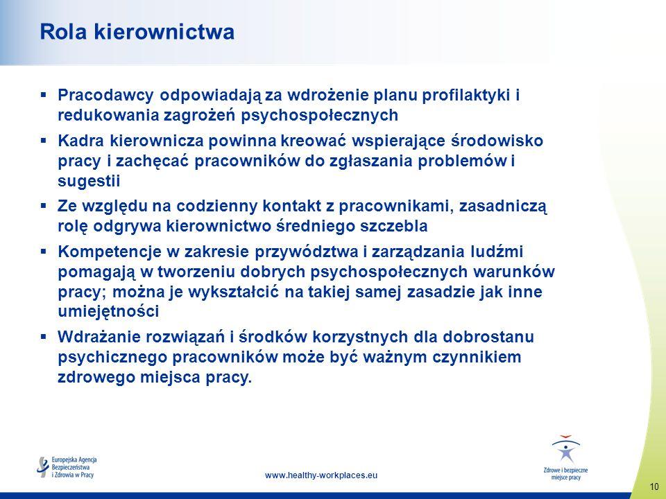 10 www.healthy-workplaces.eu Rola kierownictwa Pracodawcy odpowiadają za wdrożenie planu profilaktyki i redukowania zagrożeń psychospołecznych Kadra k
