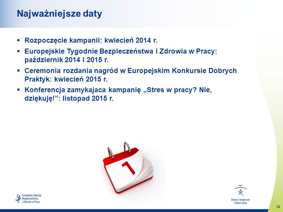 14 www.healthy-workplaces.eu Najważniejsze daty Rozpoczęcie kampanii: kwiecień 2014 r. Europejskie Tygodnie Bezpieczeństwa i Zdrowia w Pracy: paździer