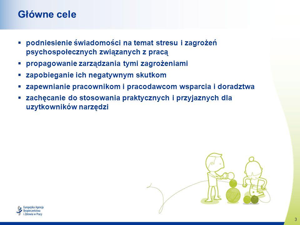 3 www.healthy-workplaces.eu Główne cele podniesienie świadomości na temat stresu i zagrożeń psychospołecznych związanych z pracą propagowanie zarządza