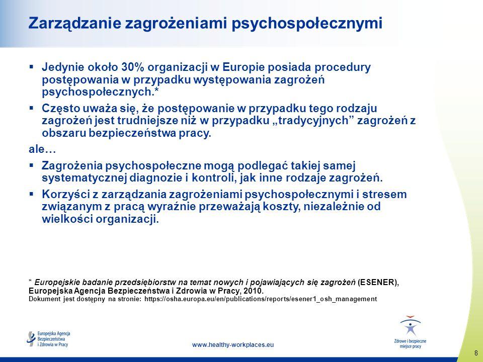 8 www.healthy-workplaces.eu Zarządzanie zagrożeniami psychospołecznymi Jedynie około 30% organizacji w Europie posiada procedury postępowania w przypa