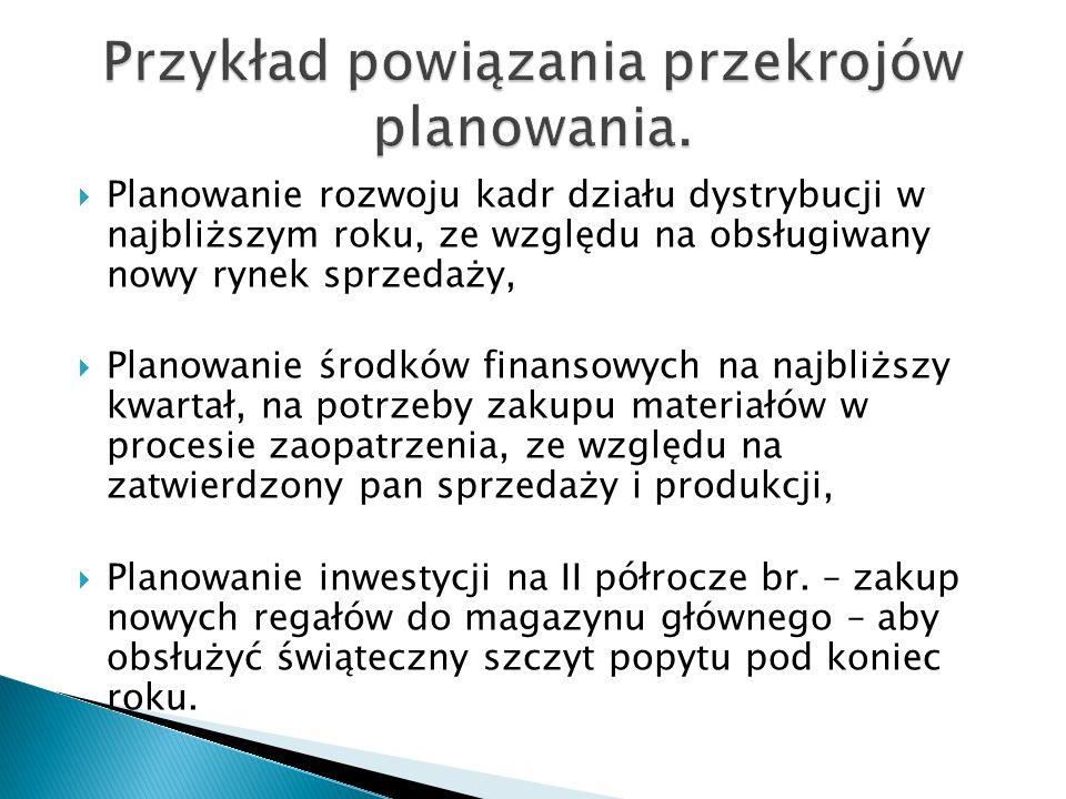 Planowanie rozwoju kadr działu dystrybucji w najbliższym roku, ze względu na obsługiwany nowy rynek sprzedaży, Planowanie środków finansowych na najbl