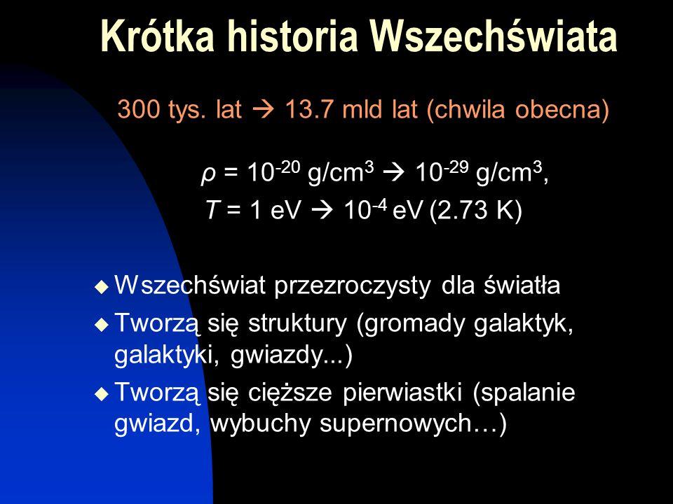 Krótka historia Wszechświata 300 tys. lat 13.7 mld lat (chwila obecna) ρ = 10 -20 g/cm 3 10 -29 g/cm 3, T = 1 eV 10 -4 eV (2.73 K) Wszechświat przezro
