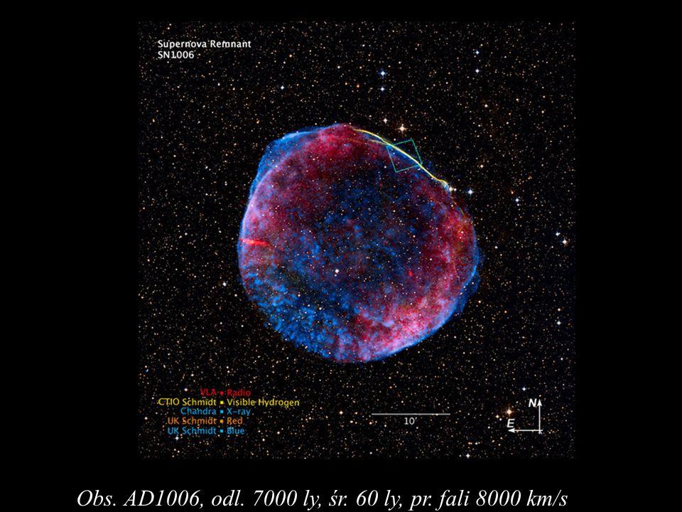 Obs. AD1006, odl. 7000 ly, śr. 60 ly, pr. fali 8000 km/s