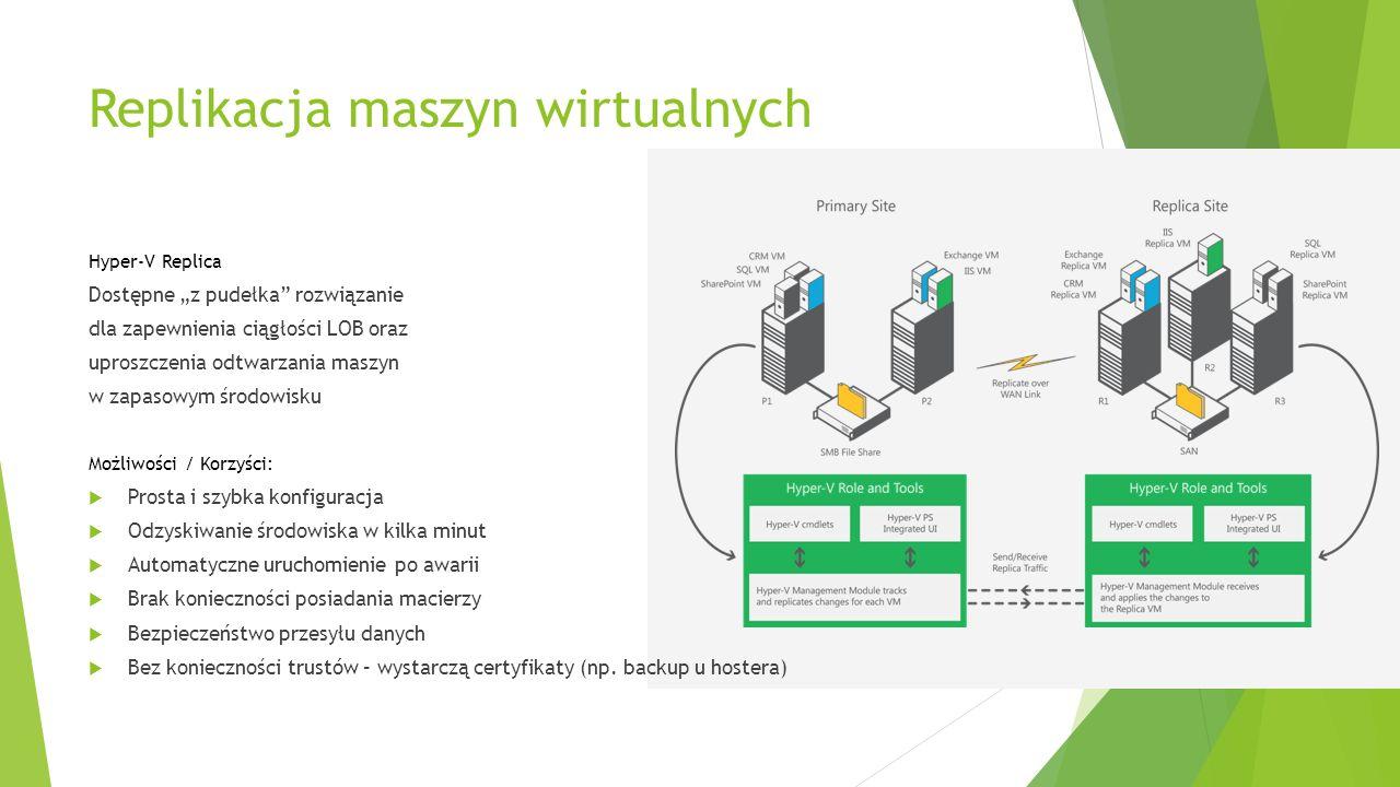 Replikacja maszyn wirtualnych Hyper-V Replica Dostępne z pudełka rozwiązanie dla zapewnienia ciągłości LOB oraz uproszczenia odtwarzania maszyn w zapasowym środowisku Możliwości / Korzyści: Prosta i szybka konfiguracja Odzyskiwanie środowiska w kilka minut Automatyczne uruchomienie po awarii Brak konieczności posiadania macierzy Bezpieczeństwo przesyłu danych Bez konieczności trustów – wystarczą certyfikaty (np.