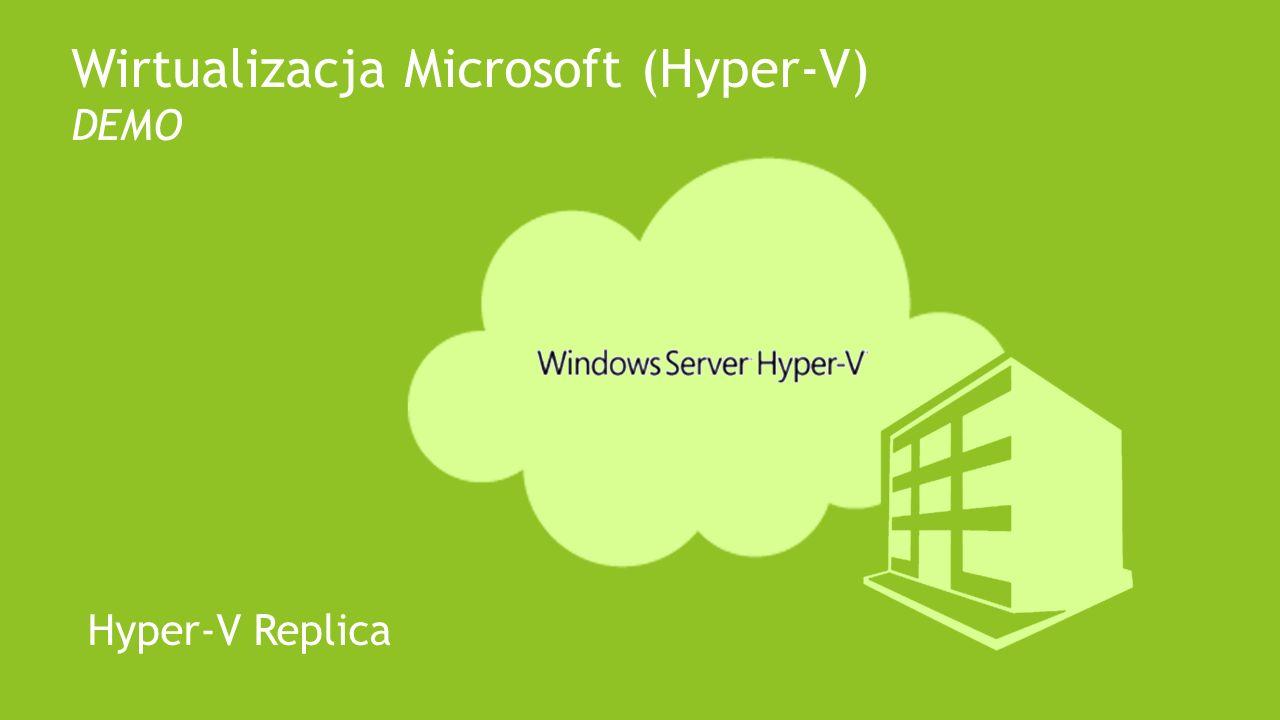 Live Virtual Machine Backup Support Dostarcza wsparcie dla tworzenia kopii zapasowych maszyn wirtualnych systemu Linux na żywo