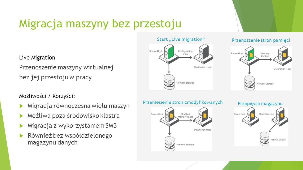 Start Live migration Przenoszenie stron pamięci Przeniesienie stron zmodyfikowanych Przepięcie magazynu Migracja maszyny bez przestoju Live Migration Przenoszenie maszyny wirtualnej bez jej przestoju w pracy Możliwości / Korzyści: Migracja równoczesna wielu maszyn Możliwa poza środowisko klastra Migracja z wykorzystaniem SMB Również bez współdzielonego magazynu danych