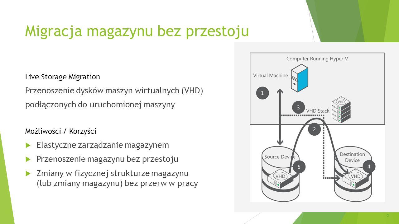 6 Migracja magazynu bez przestoju Live Storage Migration Przenoszenie dysków maszyn wirtualnych (VHD) podłączonych do uruchomionej maszyny Możliwości