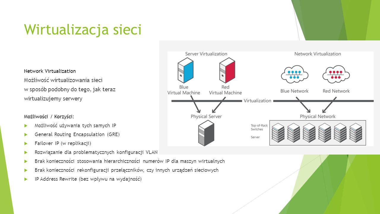 Wirtualizacja sieci Network Virtualization Możliwość wirtualizowania sieci w sposób podobny do tego, jak teraz wirtualizujemy serwery Możliwości / Korzyści: Możliwość używania tych samych IP General Routing Encapsulation (GRE) Failover IP (w replikacji) Rozwiązanie dla problematycznych konfiguracji VLAN Brak konieczności stosowania hierarchiczności numerów IP dla maszyn wirtualnych Brak konieczności rekonfiguracji przełączników, czy innych urządzeń sieciowych IP Address Rewrite (bez wpływu na wydajność)