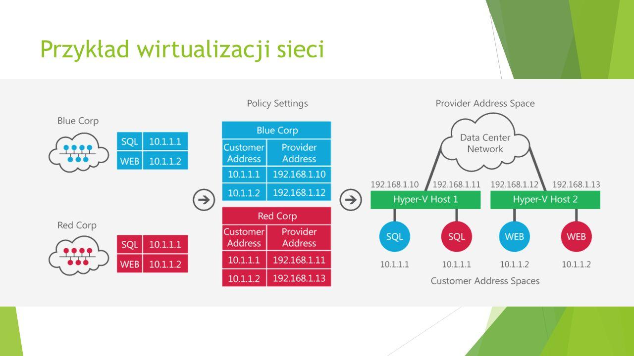 ElementZasób Windows Server 2008 R2 Windows Server 2012 Wzrost Host Ilość logicznych procesorów643205× Pamięć fizyczna1 TB4 TB4× Wirtualne procesory / host5122 0484× Maszyna wirtualna Procesory wirtualne46416× Pamięć64 GB1 TB16× Uruchomione maszyny3841 0242.7× Klaster Węzły16644× Wirtualne maszyny1,0008 0008×8× 10 Skalowalność Hyper-V: Enterprise Ready