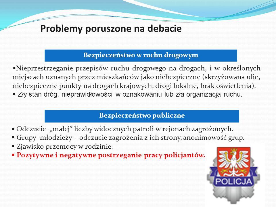 Problemy poruszone na debacie Nieprzestrzeganie przepisów ruchu drogowego na drogach, i w określonych miejscach uznanych przez mieszkańców jako niebez