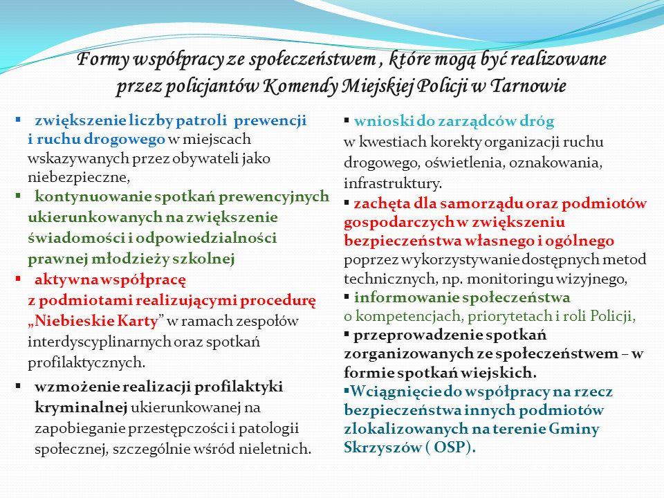 Formy współpracy ze społeczeństwem, które mogą być realizowane przez policjantów Komendy Miejskiej Policji w Tarnowie zwiększenie liczby patroli prewe