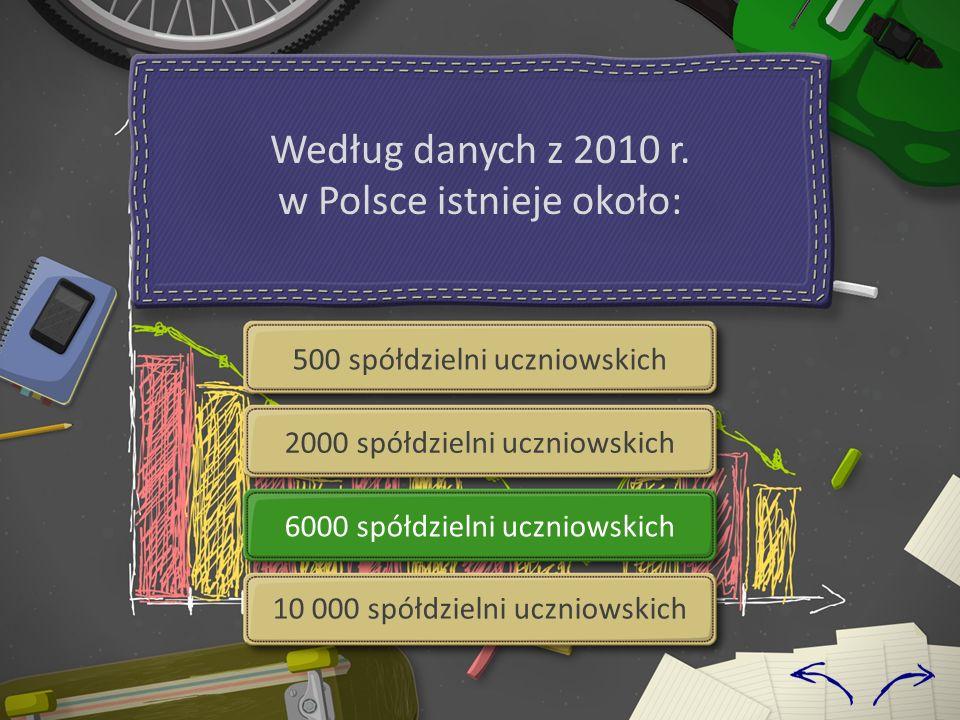 500 spółdzielni uczniowskich 2000 spółdzielni uczniowskich 6000 spółdzielni uczniowskich 10 000 spółdzielni uczniowskich Według danych z 2010 r. w Pol