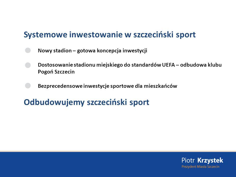 Systemowe inwestowanie w szczeciński sport Nowy stadion – gotowa koncepcja inwestycji Dostosowanie stadionu miejskiego do standardów UEFA – odbudowa klubu Pogoń Szczecin Bezprecedensowe inwestycje sportowe dla mieszkańców Odbudowujemy szczeciński sport