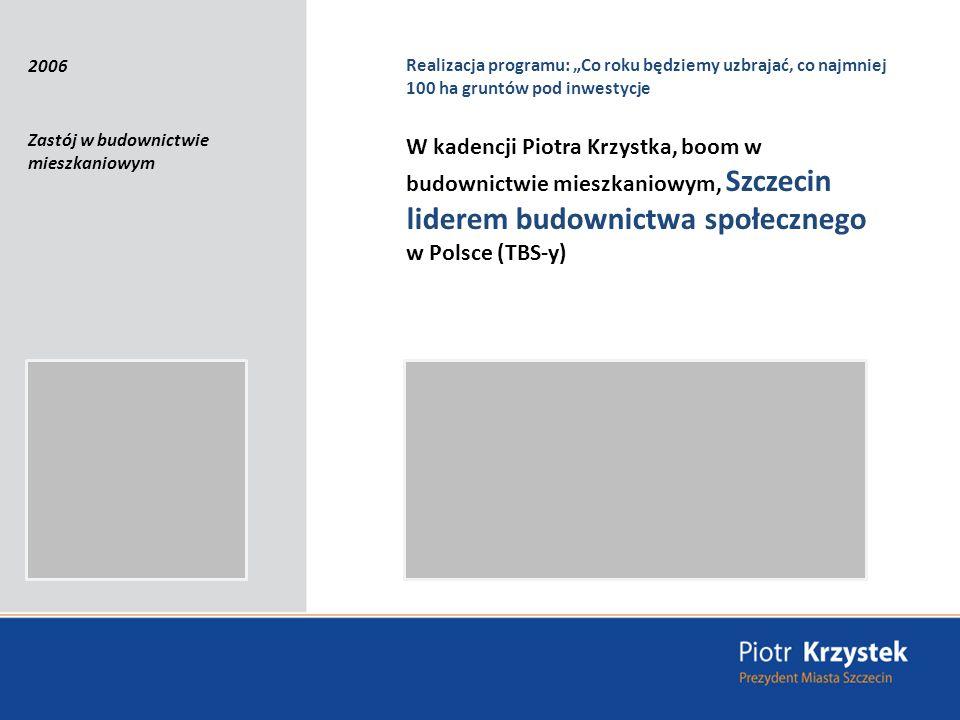 Realizacja programu: Co roku będziemy uzbrajać, co najmniej 100 ha gruntów pod inwestycje Zastój w budownictwie mieszkaniowym W kadencji Piotra Krzystka, boom w budownictwie mieszkaniowym, Szczecin liderem budownictwa społecznego w Polsce (TBS-y) 2006