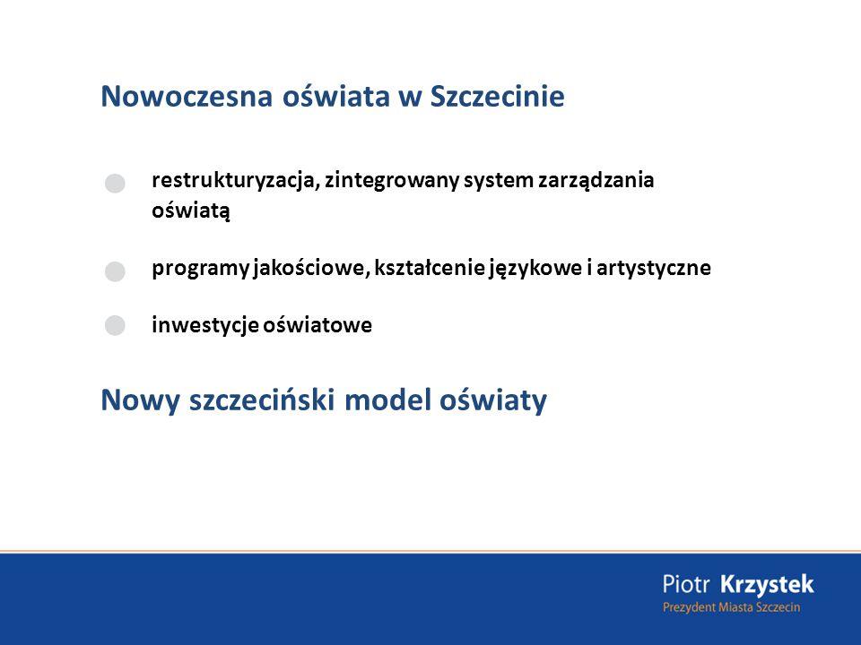Nowoczesna oświata w Szczecinie restrukturyzacja, zintegrowany system zarządzania oświatą programy jakościowe, kształcenie językowe i artystyczne inwestycje oświatowe Nowy szczeciński model oświaty