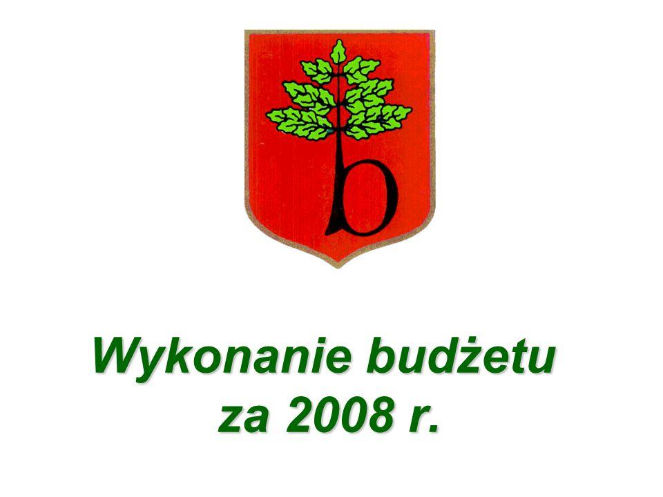 Liczba mieszkańców gminy w latach