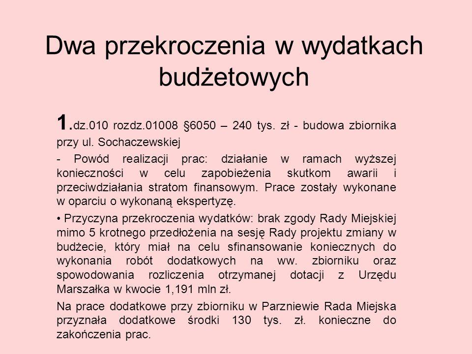 Odprowadzono ścieków: 215.242w 2004r. - 215.242 m³ 192.974w 2005r.
