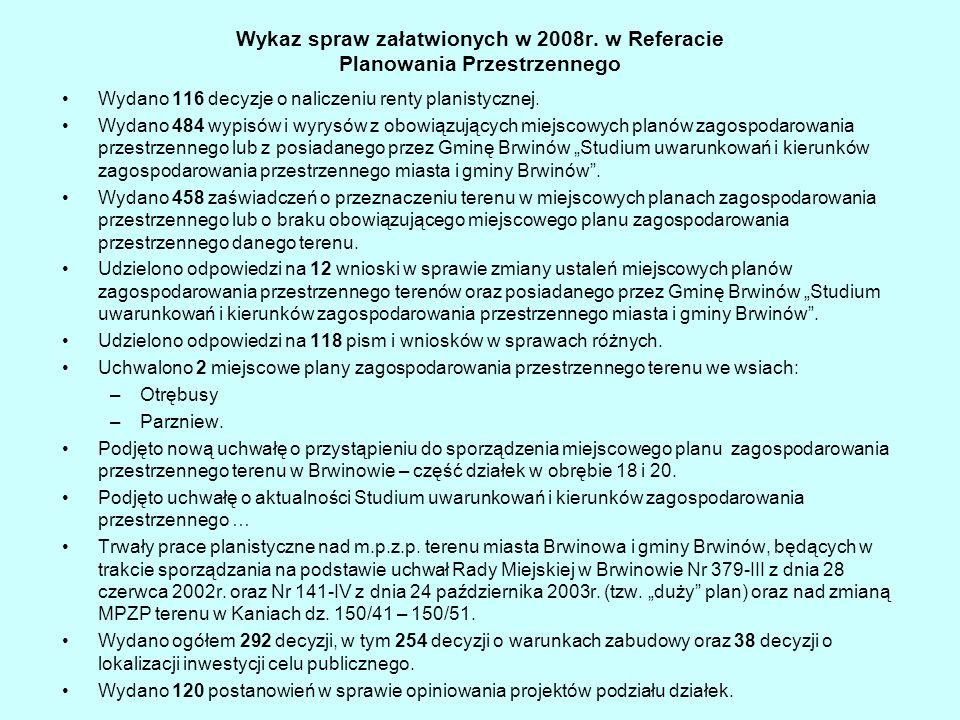 Inne ważne wydarzenia z 2008 r.