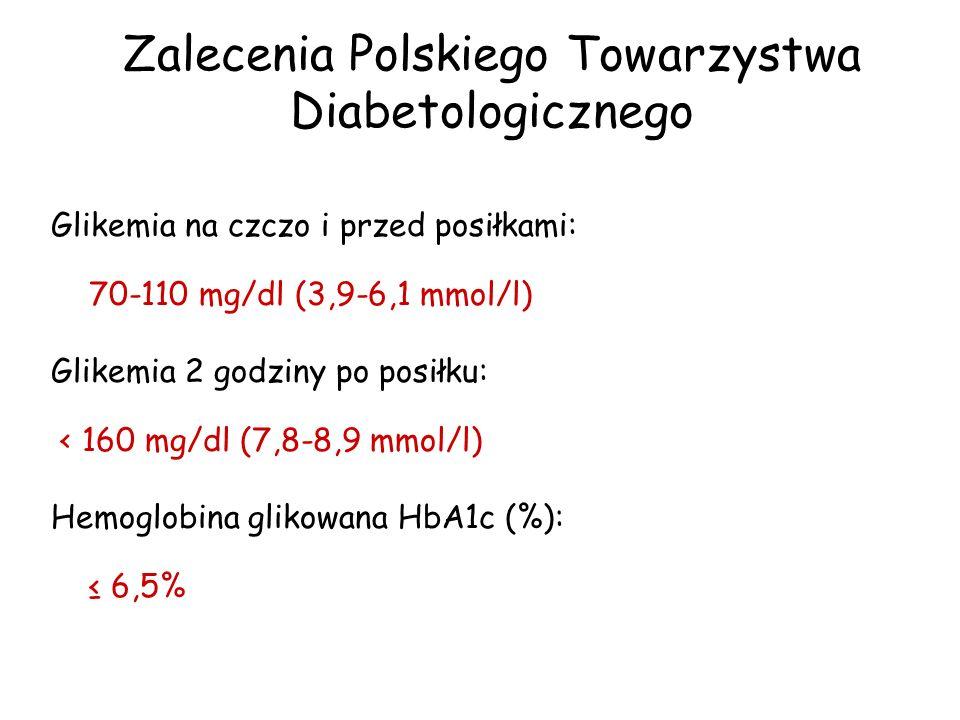 Zalecenia Polskiego Towarzystwa Diabetologicznego Glikemia na czczo i przed posiłkami: 70-110 mg/dl (3,9-6,1 mmol/l) Glikemia 2 godziny po posiłku: < 160 mg/dl (7,8-8,9 mmol/l) Hemoglobina glikowana HbA1c (%): 6,5%