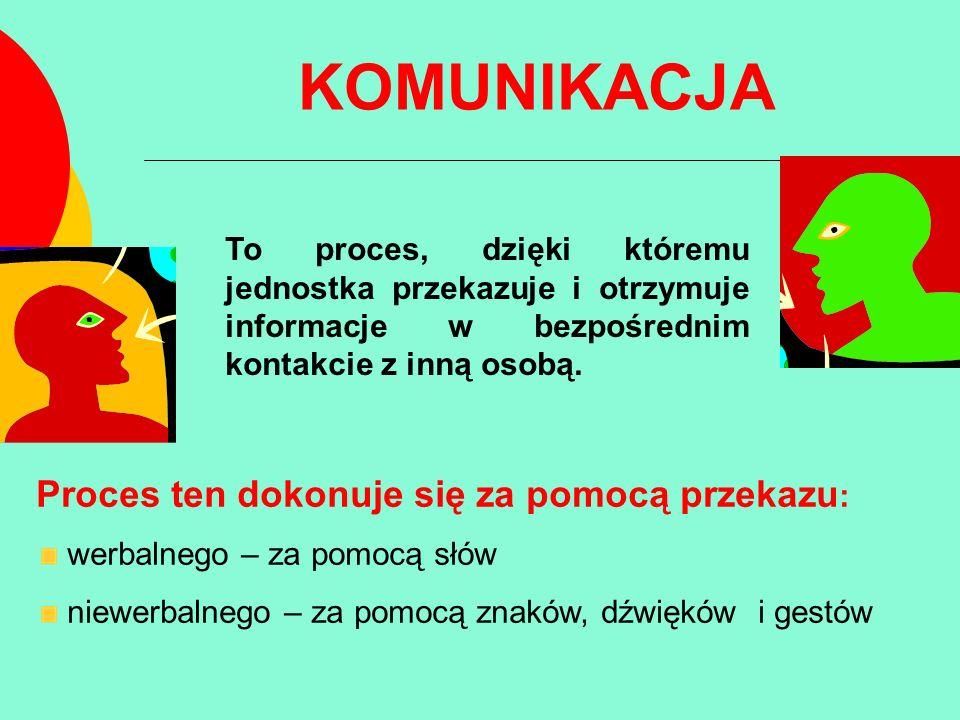 KOMUNIKACJA Proces ten dokonuje się za pomocą przekazu : werbalnego – za pomocą słów niewerbalnego – za pomocą znaków, dźwięków i gestów To proces, dz