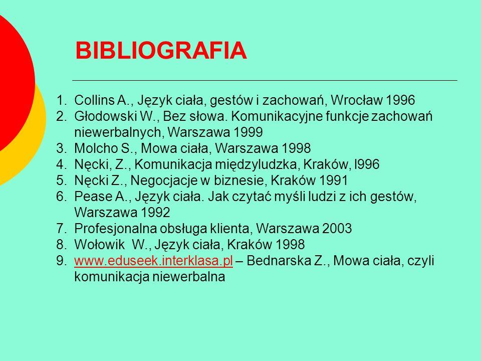 BIBLIOGRAFIA 1.Collins A., Język ciała, gestów i zachowań, Wrocław 1996 2.Głodowski W., Bez słowa. Komunikacyjne funkcje zachowań niewerbalnych, Warsz