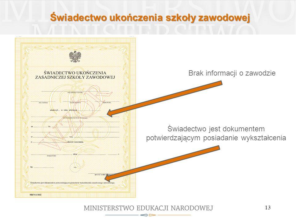 Świadectwo ukończenia szkoły zawodowej 13 Brak informacji o zawodzie Świadectwo jest dokumentem potwierdzającym posiadanie wykształcenia