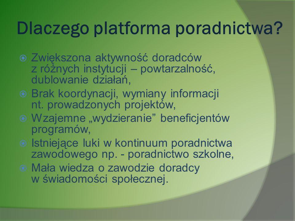 Dlaczego platforma poradnictwa.