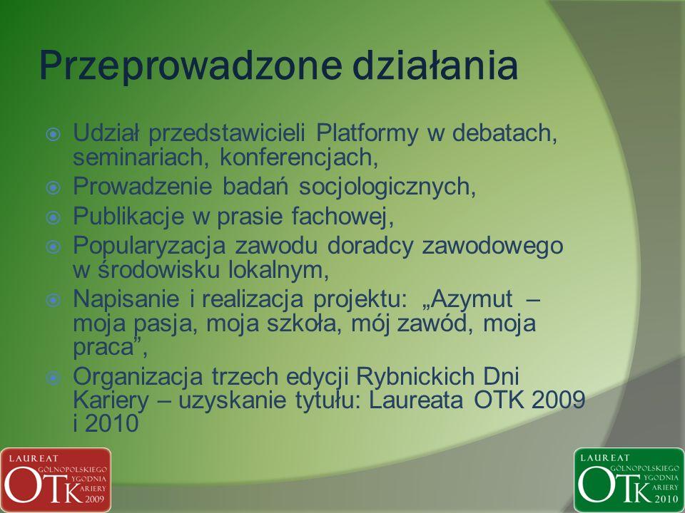 Przeprowadzone działania Udział przedstawicieli Platformy w debatach, seminariach, konferencjach, Prowadzenie badań socjologicznych, Publikacje w prasie fachowej, Popularyzacja zawodu doradcy zawodowego w środowisku lokalnym, Napisanie i realizacja projektu: Azymut – moja pasja, moja szkoła, mój zawód, moja praca, Organizacja trzech edycji Rybnickich Dni Kariery – uzyskanie tytułu: Laureata OTK 2009 i 2010