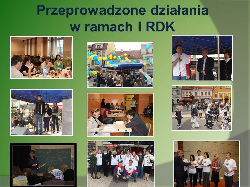 Przeprowadzone działania w ramach I RDK
