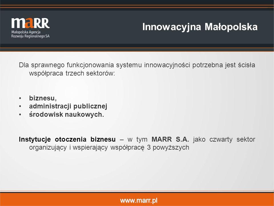 www.marr.pl Innowacyjna Małopolska Dla sprawnego funkcjonowania systemu innowacyjności potrzebna jest ścisła współpraca trzech sektorów: biznesu, administracji publicznej środowisk naukowych.