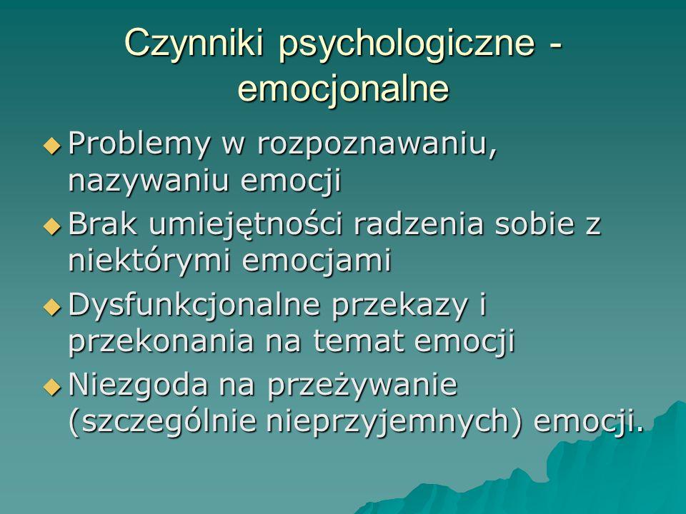 Czynniki psychologiczne - emocjonalne Problemy w rozpoznawaniu, nazywaniu emocji Problemy w rozpoznawaniu, nazywaniu emocji Brak umiejętności radzenia sobie z niektórymi emocjami Brak umiejętności radzenia sobie z niektórymi emocjami Dysfunkcjonalne przekazy i przekonania na temat emocji Dysfunkcjonalne przekazy i przekonania na temat emocji Niezgoda na przeżywanie (szczególnie nieprzyjemnych) emocji.