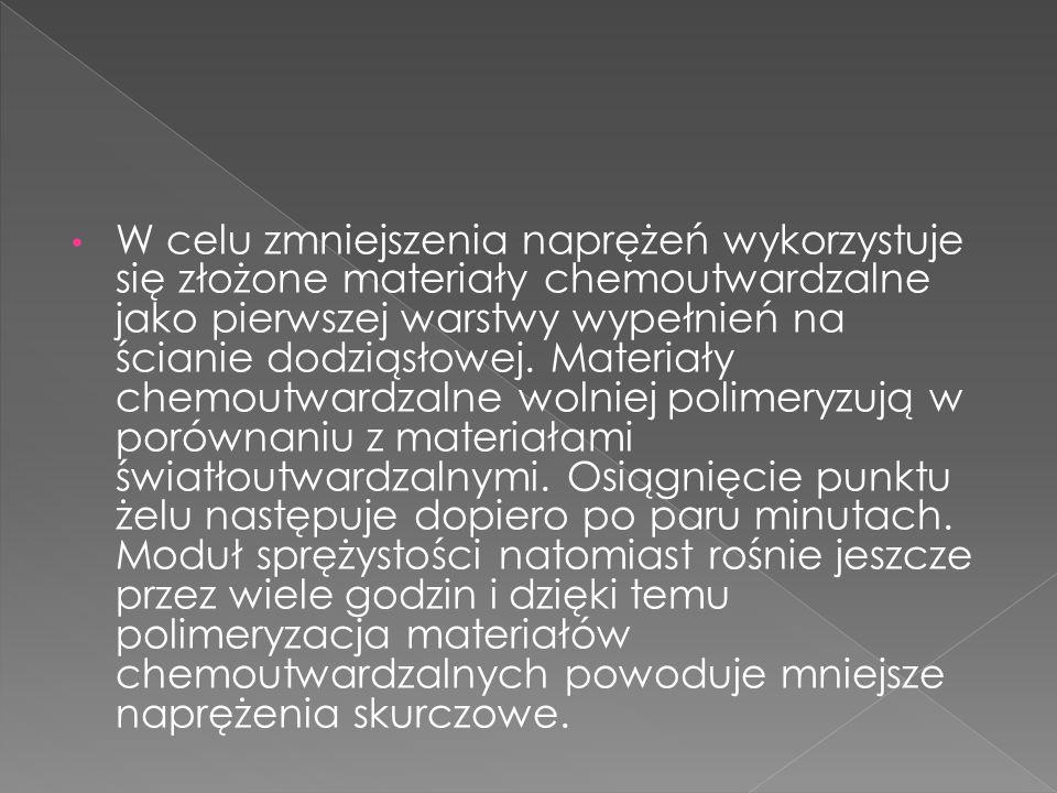 W celu zmniejszenia naprężeń wykorzystuje się złożone materiały chemoutwardzalne jako pierwszej warstwy wypełnień na ścianie dodziąsłowej.