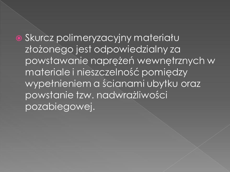 Skurcz polimeryzacyjny materiału złożonego jest odpowiedzialny za powstawanie naprężeń wewnętrznych w materiale i nieszczelność pomiędzy wypełnieniem a ścianami ubytku oraz powstanie tzw.
