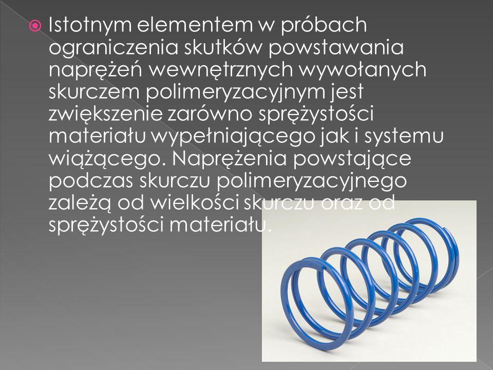 Istotnym elementem w próbach ograniczenia skutków powstawania naprężeń wewnętrznych wywołanych skurczem polimeryzacyjnym jest zwiększenie zarówno sprężystości materiału wypełniającego jak i systemu wiążącego.