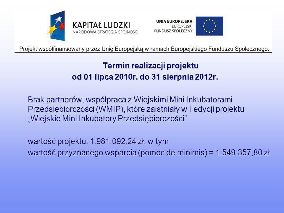 Termin realizacji projektu od 01 lipca 2010r. do 31 sierpnia 2012r. Brak partnerów, współpraca z Wiejskimi Mini Inkubatorami Przedsiębiorczości (WMIP)
