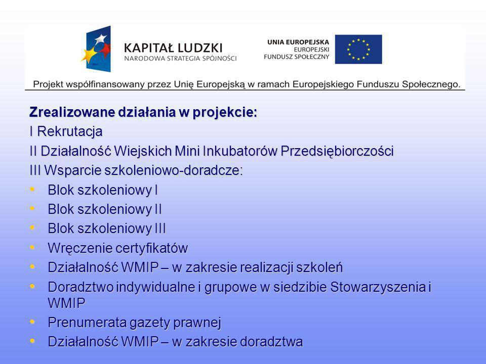 Zrealizowane działania w projekcie: I Rekrutacja II Działalność Wiejskich Mini Inkubatorów Przedsiębiorczości III Wsparcie szkoleniowo-doradcze: Blok