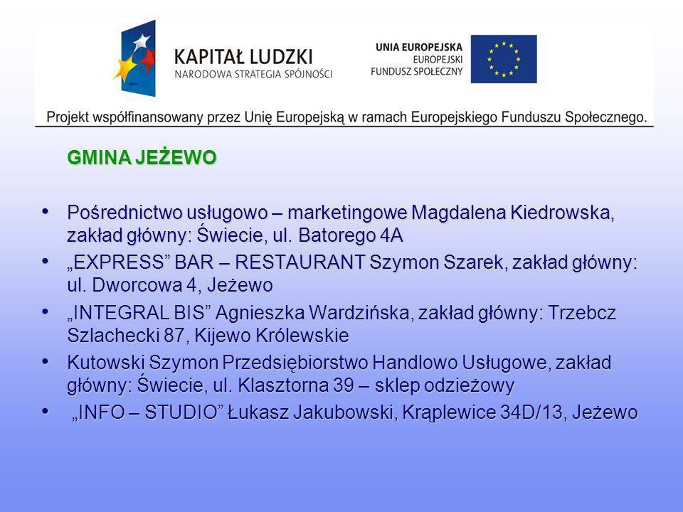 GMINA JEŻEWO Pośrednictwo usługowo – marketingowe Magdalena Kiedrowska, zakład główny: Świecie, ul. Batorego 4A Pośrednictwo usługowo – marketingowe M