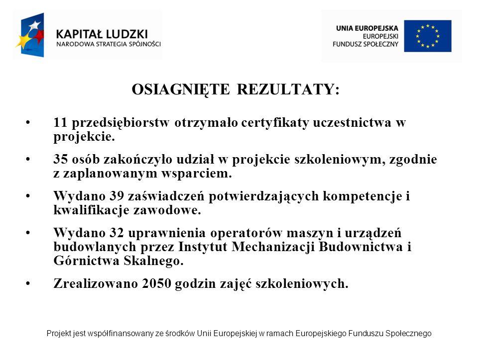 Projekt jest współfinansowany ze środków Unii Europejskiej w ramach Europejskiego Funduszu Społecznego OSIAGNIĘTE REZULTATY: 11 przedsiębiorstw otrzym