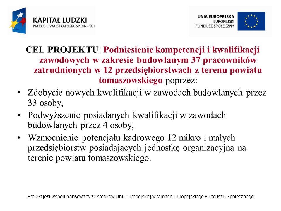 Projekt jest współfinansowany ze środków Unii Europejskiej w ramach Europejskiego Funduszu Społecznego GRUPĘ DOCELOWĄ PROJEKTU STANOWIŁO 12 PRZEDSIĘBIORSTW I ICH 37 PRACOWNIKÓW, W TYM: 1.BUDMASTER Usługi Remontowo-Budowlane Krystian Drej – 1 osoba 2.Usługi Remontowo-Budowlane Łukasz Gozdek – 1 osoba 3.TOMREM Tomasz Krzaczek – 2 osoby 4.PRAKTIBUD Adam Gwizdała – 7 osób 5.Przedsiębiorstwo Usługowo-Handlowe Piotr Gwizdała – 4 osoby 6.Firma Usługowo-Handlowa Bogusław Grad – 2 osoby