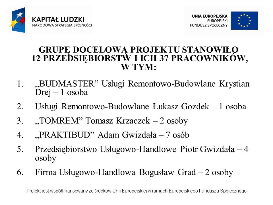 Projekt jest współfinansowany ze środków Unii Europejskiej w ramach Europejskiego Funduszu Społecznego GRUPĘ DOCELOWĄ PROJEKTU STANOWIŁO 12 PRZEDSIĘBI
