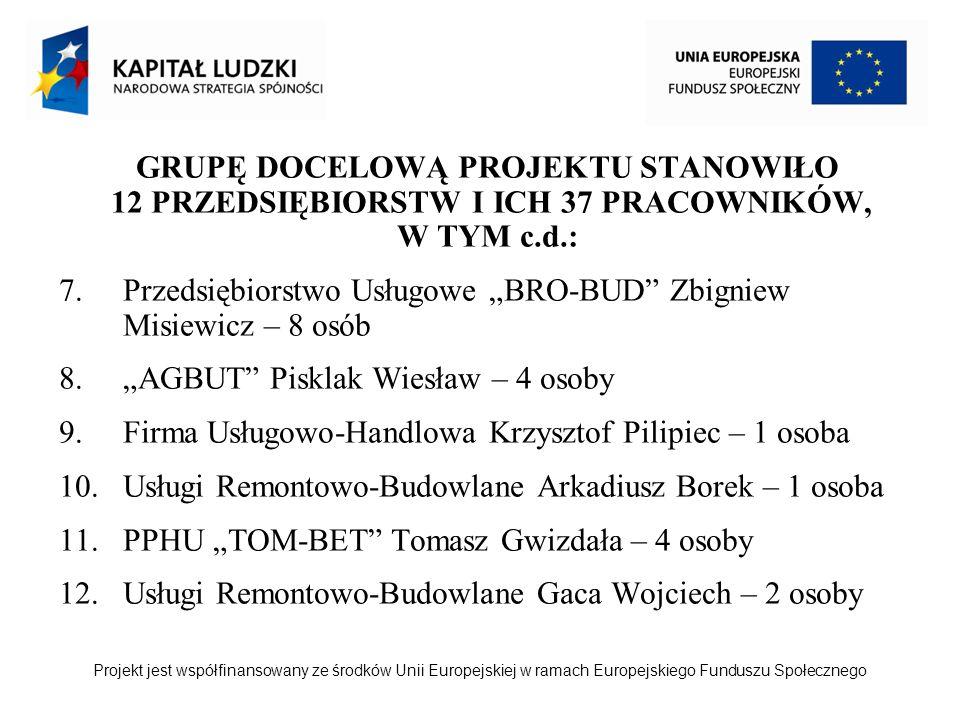 Projekt jest współfinansowany ze środków Unii Europejskiej w ramach Europejskiego Funduszu Społecznego GRUPĘ DOCELOWĄ PROJEKTU STANOWIŁO 12 PRZEDSIĘBIORSTW I ICH 37 PRACOWNIKÓW, W TYM c.d.: 7.Przedsiębiorstwo Usługowe BRO-BUD Zbigniew Misiewicz – 8 osób 8.AGBUT Pisklak Wiesław – 4 osoby 9.Firma Usługowo-Handlowa Krzysztof Pilipiec – 1 osoba 10.Usługi Remontowo-Budowlane Arkadiusz Borek – 1 osoba 11.PPHU TOM-BET Tomasz Gwizdała – 4 osoby 12.Usługi Remontowo-Budowlane Gaca Wojciech – 2 osoby