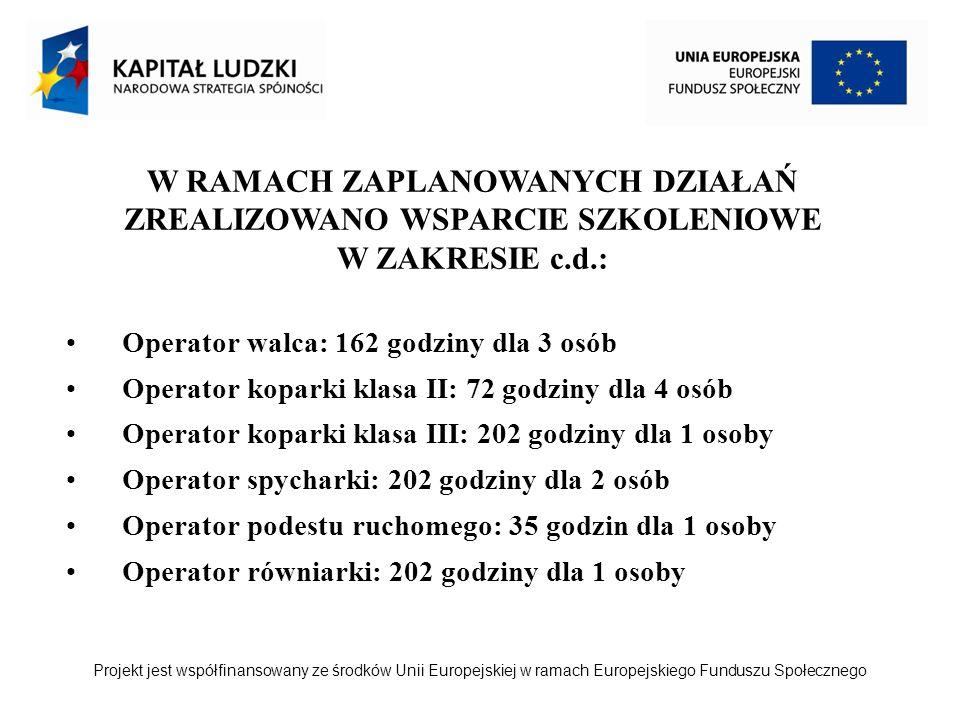 Projekt jest współfinansowany ze środków Unii Europejskiej w ramach Europejskiego Funduszu Społecznego Operator walca: 162 godziny dla 3 osób Operator koparki klasa II: 72 godziny dla 4 osób Operator koparki klasa III: 202 godziny dla 1 osoby Operator spycharki: 202 godziny dla 2 osób Operator podestu ruchomego: 35 godzin dla 1 osoby Operator równiarki: 202 godziny dla 1 osoby W RAMACH ZAPLANOWANYCH DZIAŁAŃ ZREALIZOWANO WSPARCIE SZKOLENIOWE W ZAKRESIE c.d.: