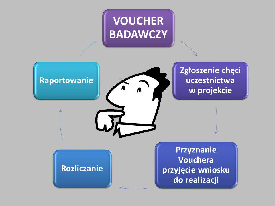 ETAP I.ZGŁOSZENIE CHĘCI UCZESTNICTWA W PROJEKCIE VB zadania harmonogram 1.