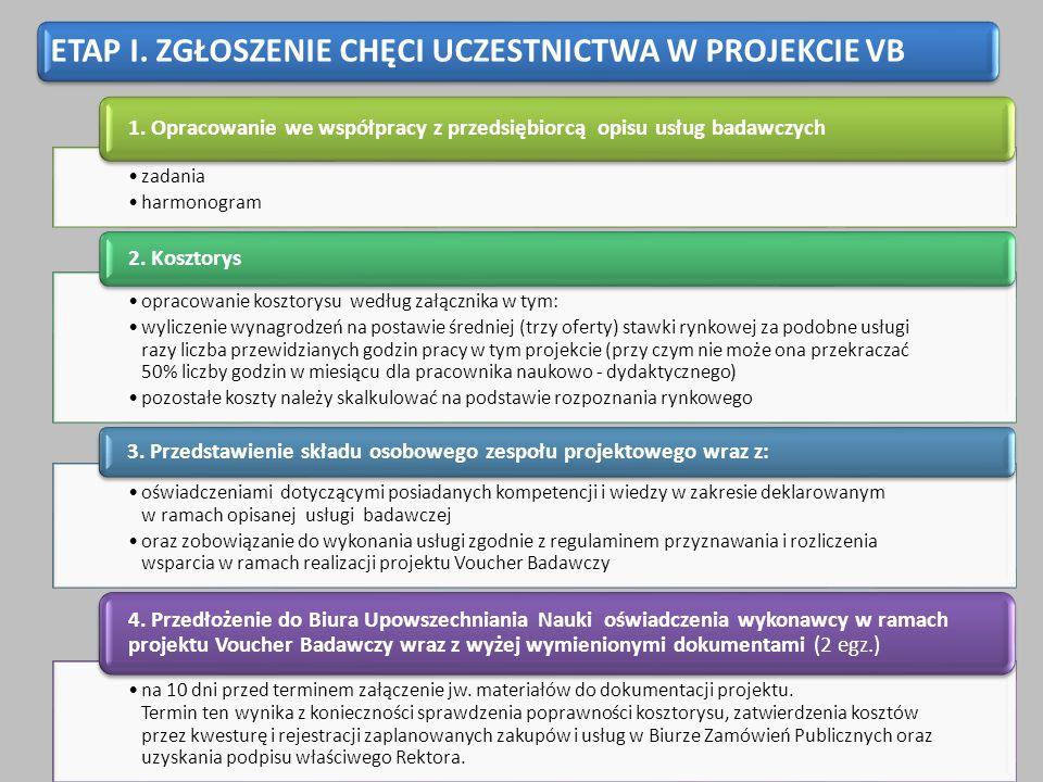 ETAP I. ZGŁOSZENIE CHĘCI UCZESTNICTWA W PROJEKCIE VB zadania harmonogram 1. Opracowanie we współpracy z przedsiębiorcą opisu usług badawczych opracowa