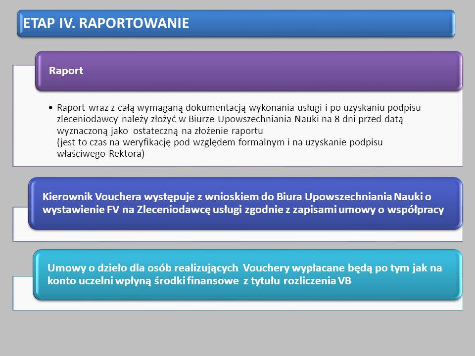 ETAP IV. RAPORTOWANIE Raport wraz z całą wymaganą dokumentacją wykonania usługi i po uzyskaniu podpisu zleceniodawcy należy złożyć w Biurze Upowszechn