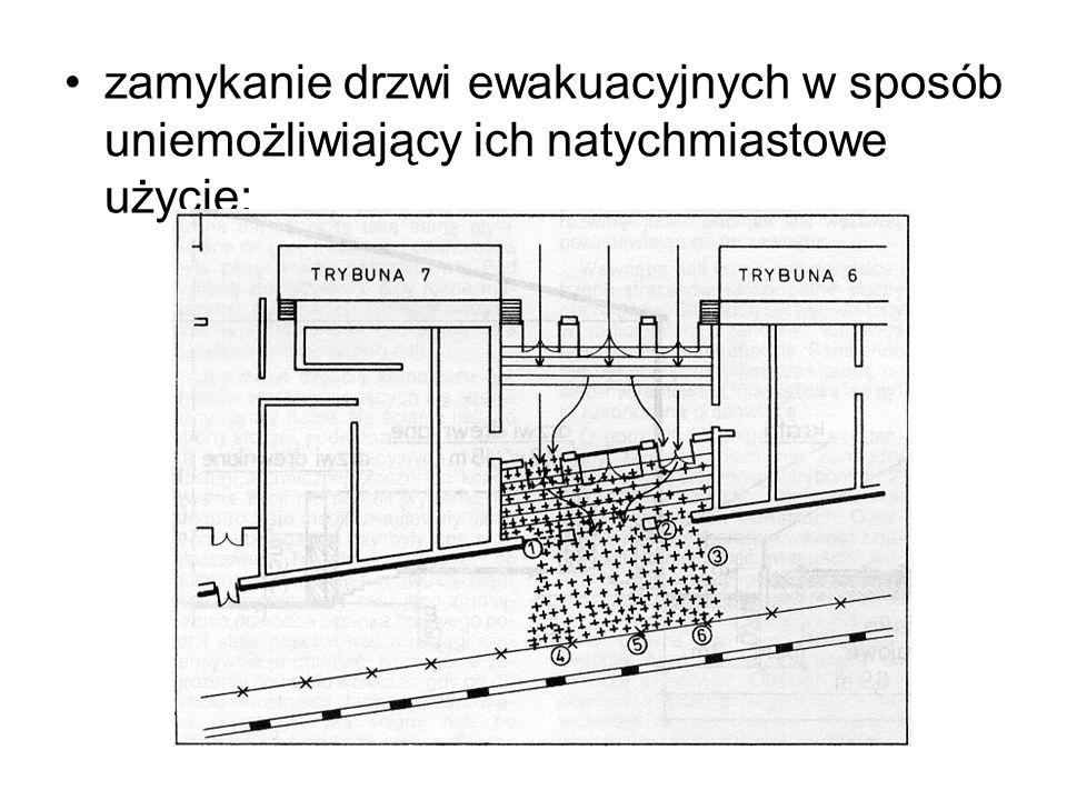 zamykanie drzwi ewakuacyjnych w sposób uniemożliwiający ich natychmiastowe użycie;