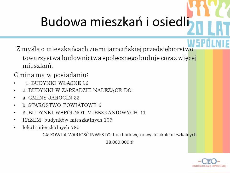 Budowa mieszkań i osiedli Z myślą o mieszkańcach ziemi jarocińskiej przedsiębiorstwo towarzystwa budownictwa społecznego buduje coraz więcej mieszkań.