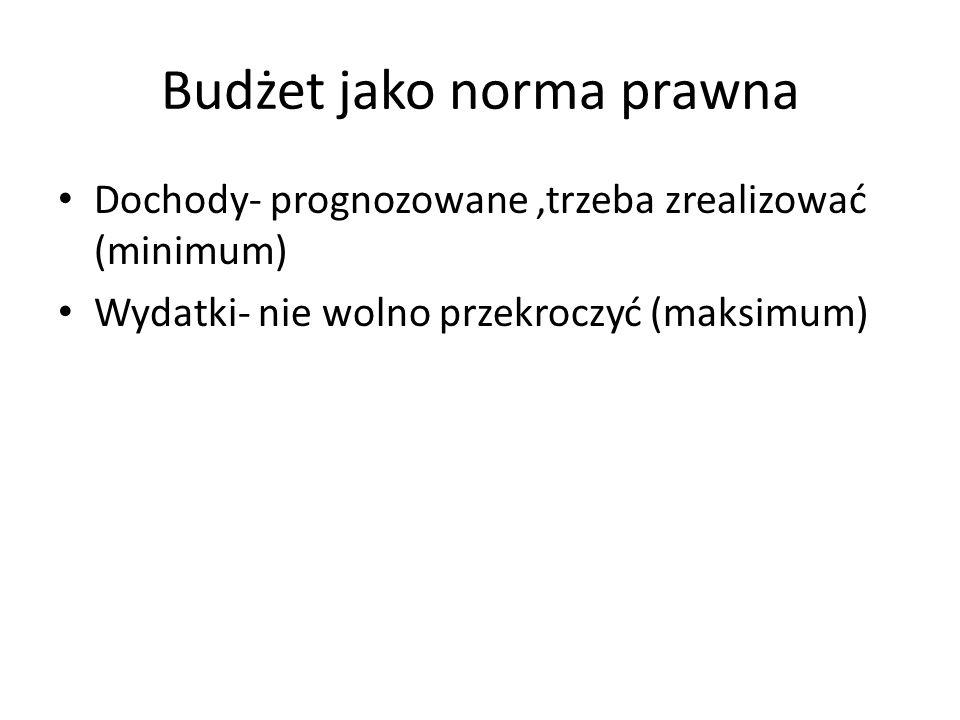 Budżet jako norma prawna Dochody- prognozowane,trzeba zrealizować (minimum) Wydatki- nie wolno przekroczyć (maksimum)