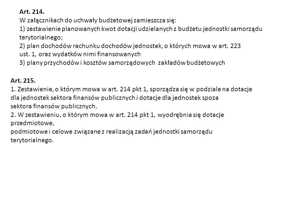 Art. 214. W załącznikach do uchwały budżetowej zamieszcza się: 1) zestawienie planowanych kwot dotacji udzielanych z budżetu jednostki samorządu teryt